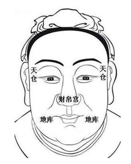 <a href=http://www.bazism.com target=_blank class=infotextkey>面相</a>1.png